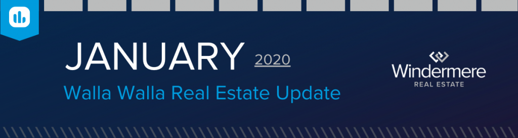 January Real Estate Activity Header Image