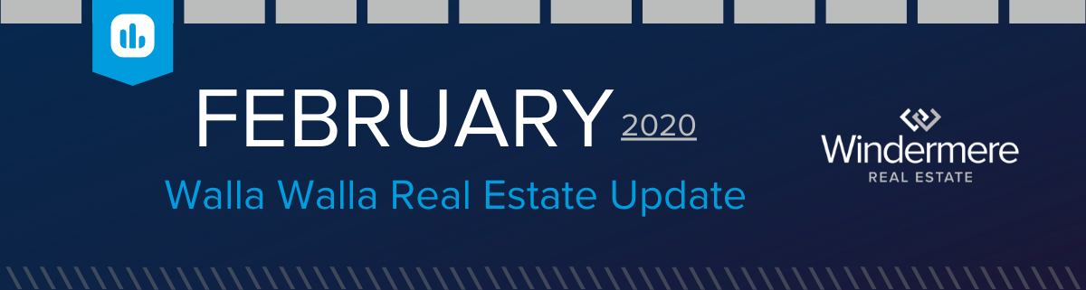 February real estate activity header image