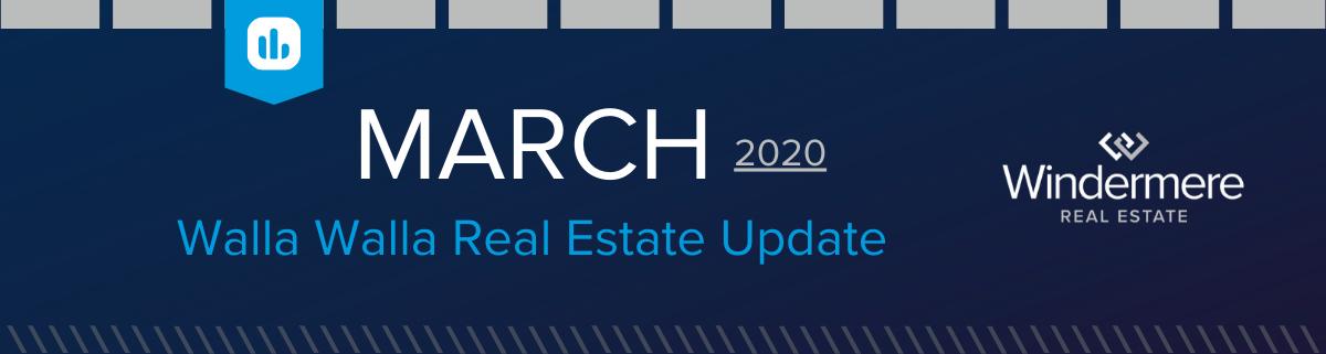 Mays real estate activity header image