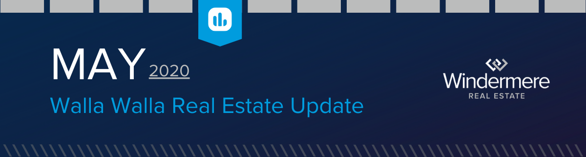 Walla Walla Real Estate Update for May 2020